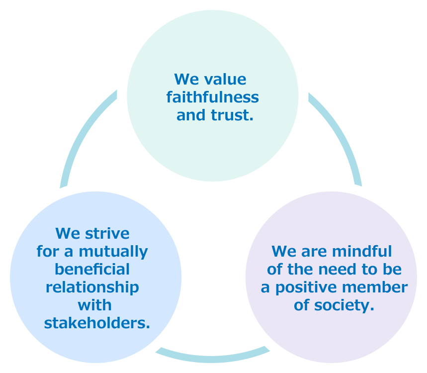 We value faithfulness and trust. We are mindful of the need to be a positive member of sciety. We strive for a mutually beneficial relationship with stakeholders.